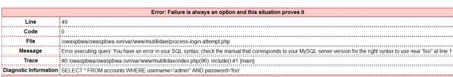 SQL Injection Error