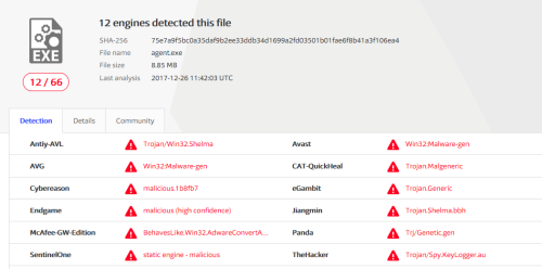 Agent - Detection Rate  - agent detection rate - Command and Control – Web Interface
