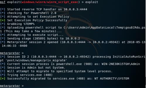 Metasploit - WinRM Code Execution