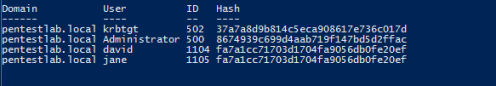 Invoke-DCSync - PowerShell  - invoke dcsync powershell - Dumping Domain Password Hashes | Penetration Testing Lab